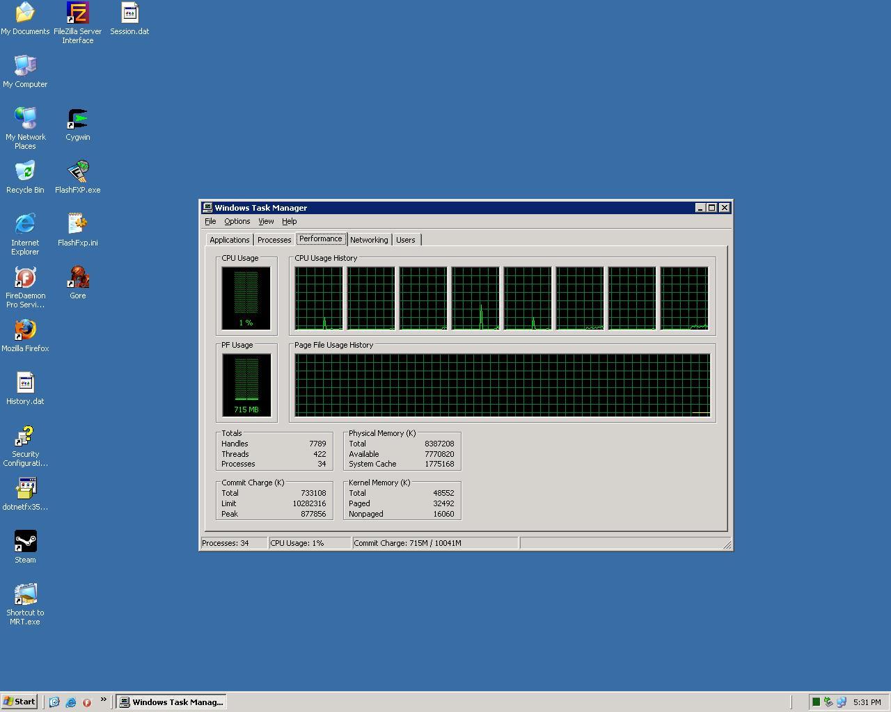 Etpub Server CPU
