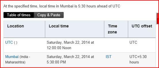 UTC@Mumbai#140322
