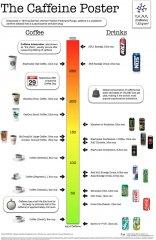 caffeinechart.jpg
